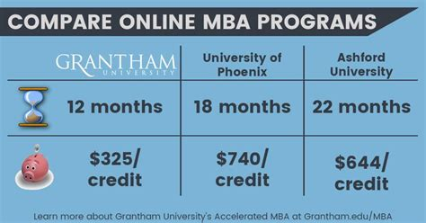 Wgu Mba 4 Months by 121 Best Accredited Degrees Images On