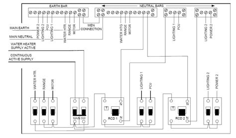 zhiheng luo s wiring world panel work switchboard