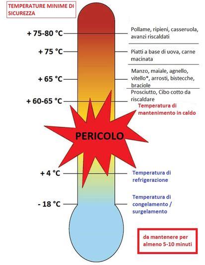 sistema haccp alimenti misurare la sicurezza la temperatura benvenuti su