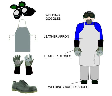 gas welding and safety