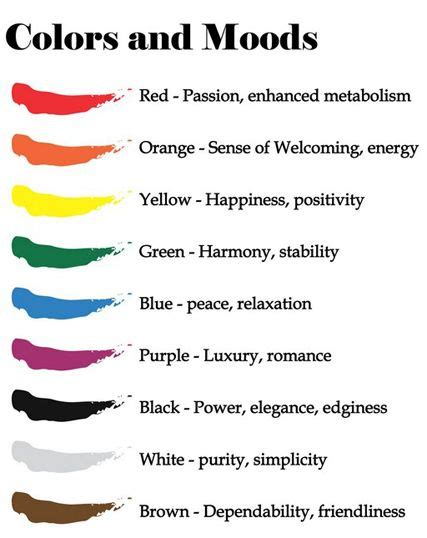 mood necklace color meaning 25 best ideas about mood color meanings on