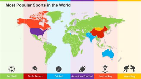 10 oldest sports in the world it all