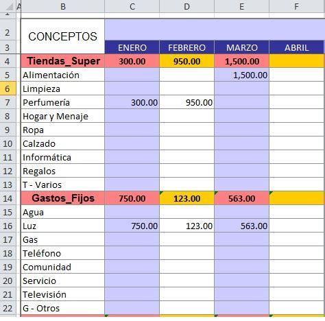 plantilla gastos mensuales plantilla excel para controlar gastos