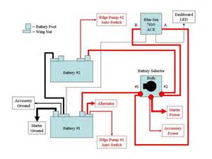grid solar panels system diagram free engine image for user manual