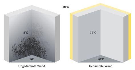 schimmel an der wand entfernen schimmel entfernen und vermeiden 10 tipps die wirklich