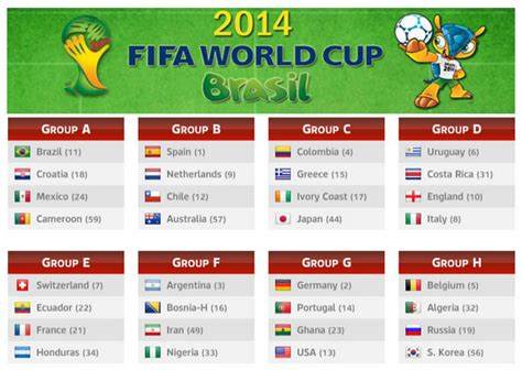 world cup groups similiar world cup groups keywords