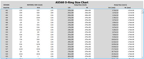 o ring standard size table o ring chart bs buy o rings seals custom molded rubber