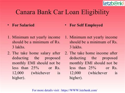 canara bank housing loan emi calculator canara bank housing loan interest rates 28 images