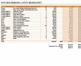 Kitchen remodel cost calculator templates office com