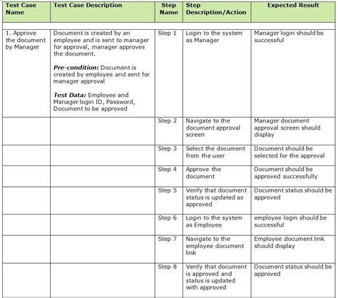 Unit Test Plan Document Template
