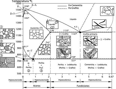 3 sd fan motor diagram 3 get free image about wiring diagram