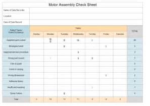 assembly template assembly check sheet free assembly check sheet templates