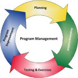 emergency management planning cycle program management ready gov