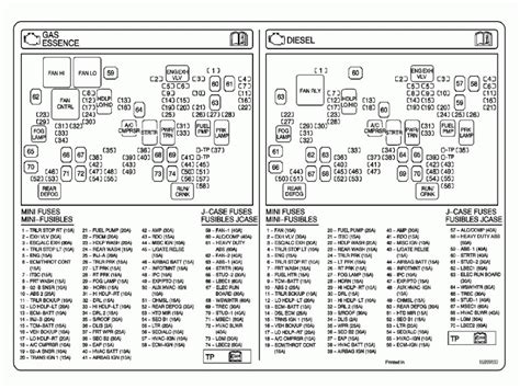 2003 gmc envoy fuse diagram wiring diagrams