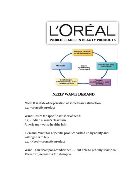 landers visions a full service production promotion loreal core concepts
