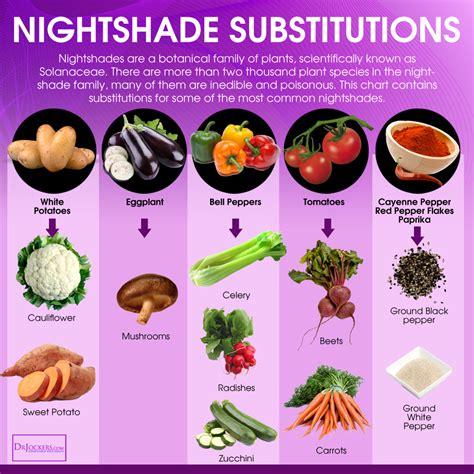 94 vegetables you eat are nightshade vegetables dangerous drjockers