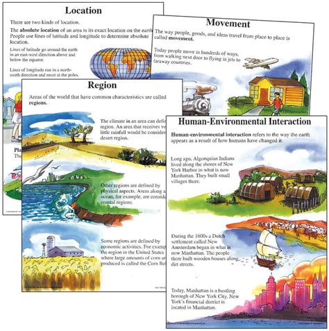 5 themes of geography pictures 17 best images about 6th grade humanities on pinterest
