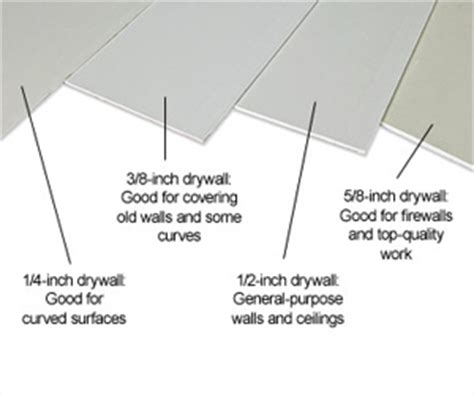 what type of drywall to use in a bathroom drywall pentoir