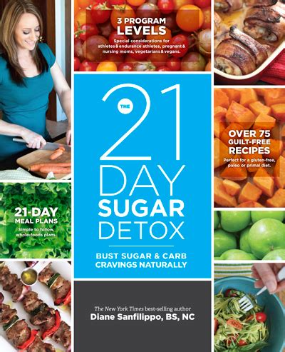 3 Step Sugar Detox Reviews by The 21 Day Sugar Detox By Diane Sanfilippo Review