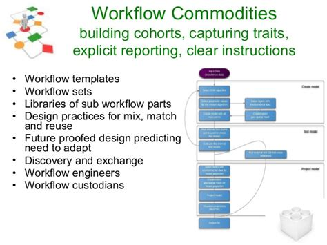 discovery workflow discovery workflow 28 images typical targeted