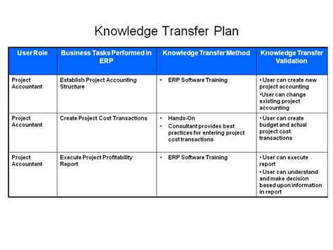 knowledge transfer template 301 moved permanently
