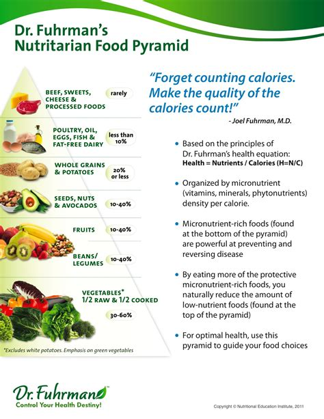 the carb diet shed pounds build strength eat real food books dr joel fuhrman healing touch for a year page 2