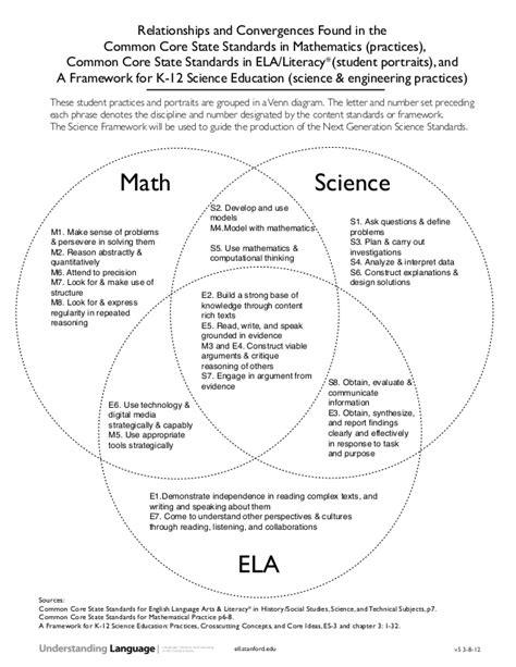 diagram common common venn diagram