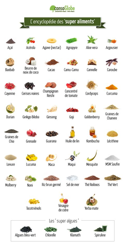 lista alimenti antiossidanti la revue des aliments les plus utiles