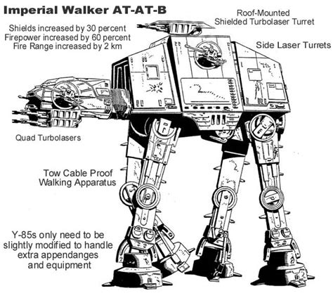 imperial walker coloring pages image at at4 annotated jpg wars fanon fandom