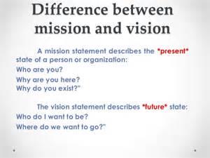 Mission Statement Vs Objectives Mission And Vission