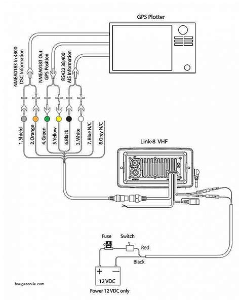 lowrance hds power wiring diagram wiring diagram