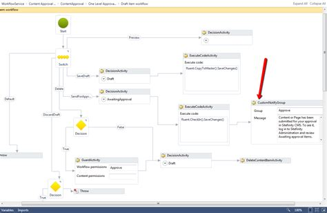 sitefinity workflow sitefinity workflow 28 images how to customize
