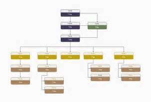 Simple Org Chart Template by Simple Organizational Chart