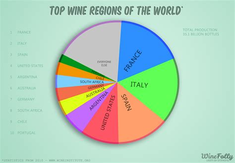 best wine regions hill country one of the best wine regions in the world