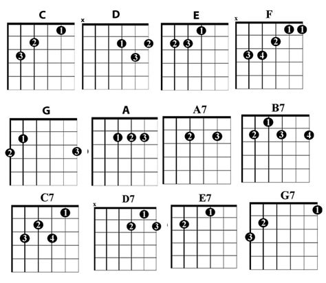 irish country music guitar chords free guitar sheet music for country songs lady
