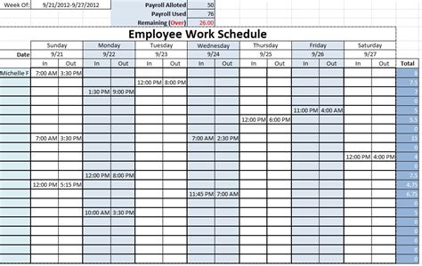 Work Schedule Excel Template by Monthly Employee Work Schedule Template Excel