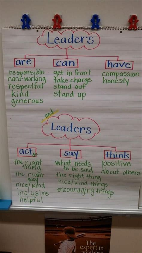 struggling to build a successful team leadership development methods