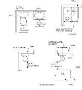 bathroom remodels are you flushing money the toilet