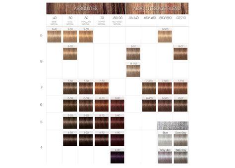 igora color chart igora royal product range