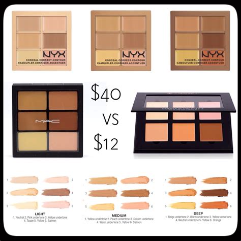 Nyx Corrector Palette mac correct and conceal palette vs nyx correct conceal