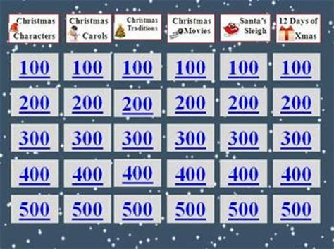 Christmas Holiday Jeopardy By Scionthefly Teachers Pay Teachers Ideas For Jeopardy Categories