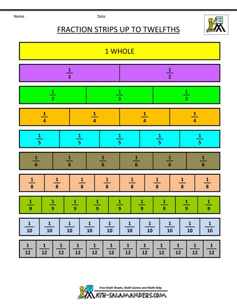 Equivalent Fraction Strips Printable