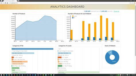 node js d3 tutorial github hieuhtr analytics dashboard open source business