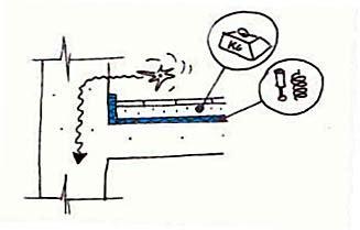 isolanti termici per pavimenti isolanti termici per sotto massetto e per sistemi di