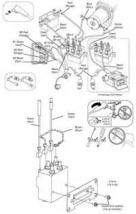 warn atv winch wiring diagram for polaris atv free printable wiring diagrams