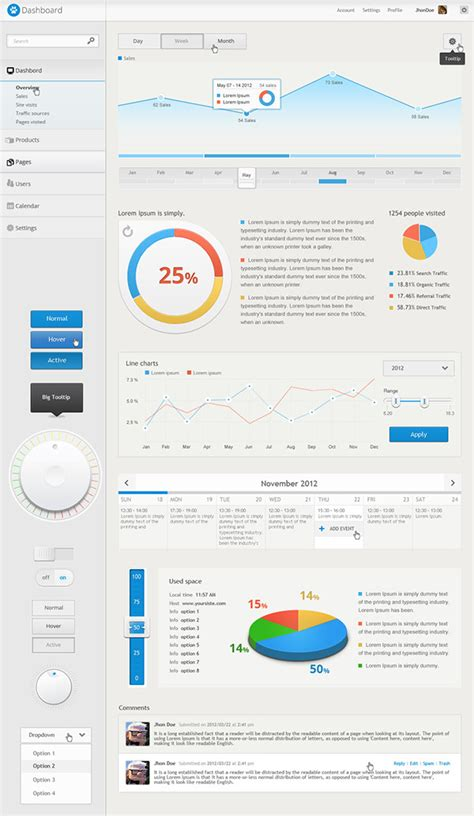 interface template dashboard user interface template on behance