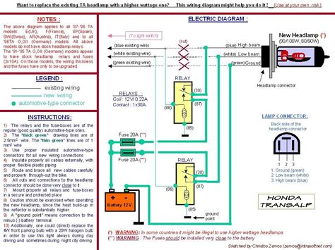 wiring diagram powerpoint with switch image