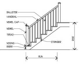 stairs new released stairway parts wood stair parts