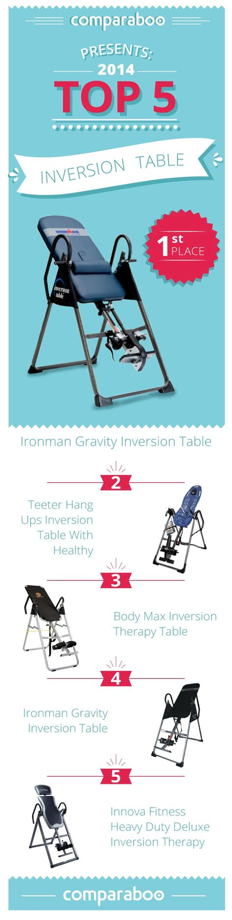 inversion table for sciatica reviews best 20 inversion table ideas on sciatica
