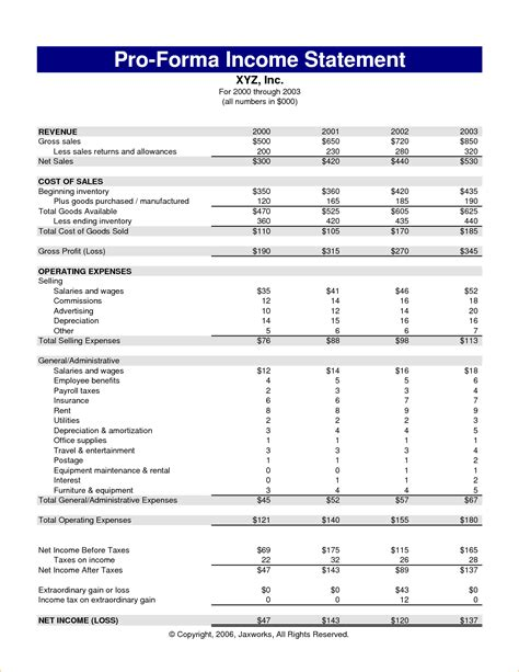 pro forma income statement template construction company